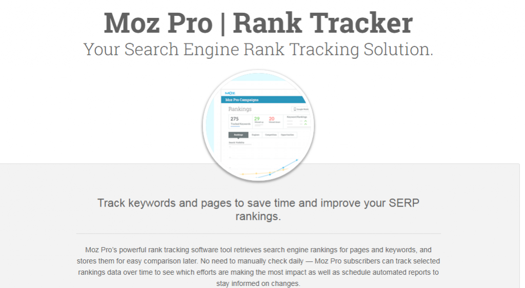 Moz pro rank tracker - seo rank tracking tool