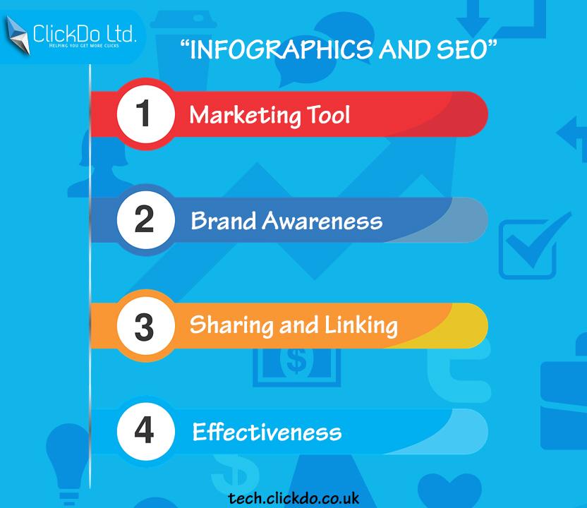 Infographics SEO