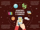 Advantages-of-opening an-eCommerce