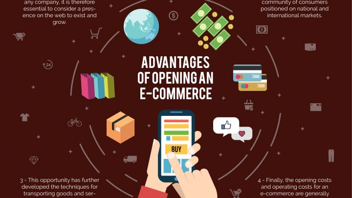 Making the Most Out of an Upcoming Concert with Targeted E-Commerce Solutions
