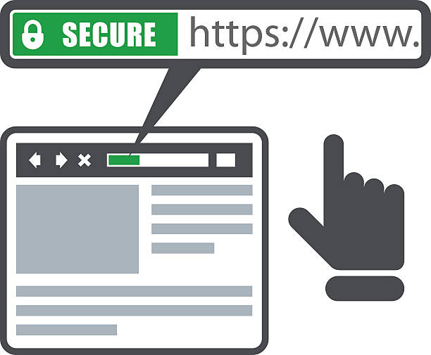 certificat SSL (Secure Sockets Layer)