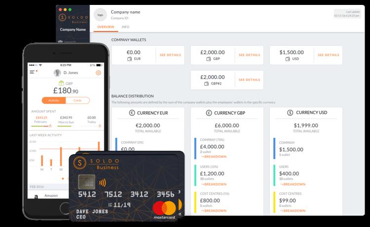 successful-fintech-startup